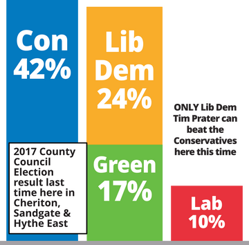 Cheriton, Sandgate & Hythe East County Election Result 2017